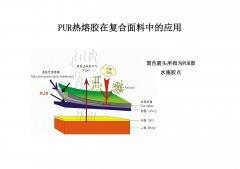 复合面料专用PUR热熔胶水的使用方法及介绍